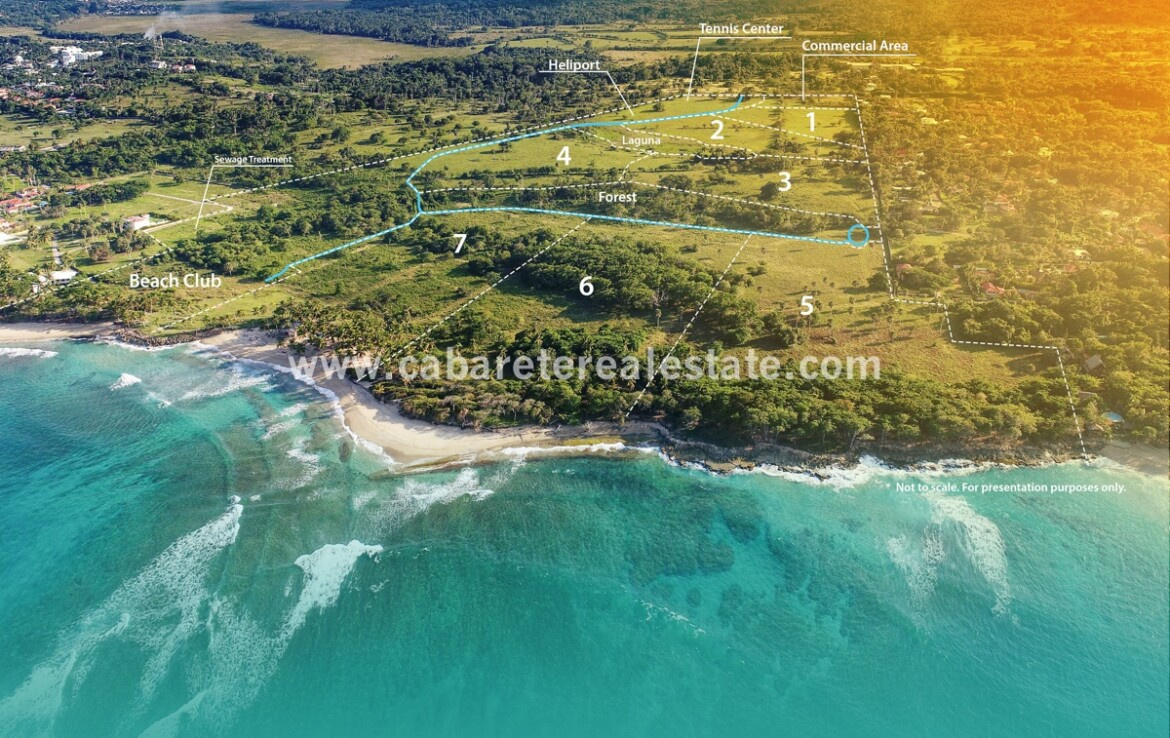 Beachfront Development Land Cabarete Dominican Republic 1 4
